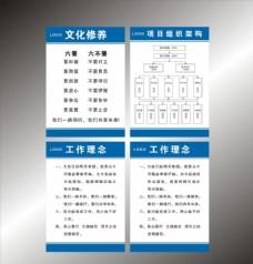 建筑公司项目架构图