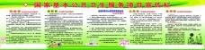 国家基本公共卫生服务项目宣传栏