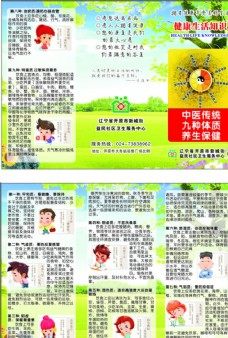 中医传统九种体质养生保健dm