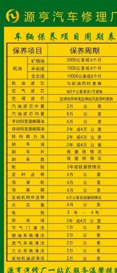 车辆保养项目周期表