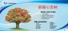 积极心态树(分层)