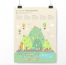 通绿色城市生态信息图矢量素材