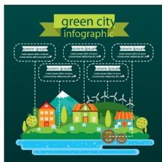 生态友好城市