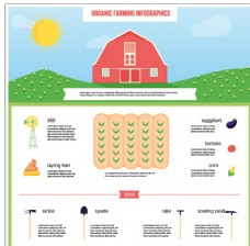 手绘养殖图表