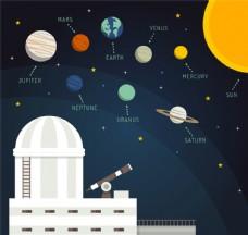 卡通天文馆和太阳系矢量素材
