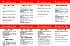 中国石油 加油站制度牌