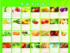 果蔬的营养