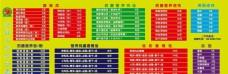 沙县小吃价目表