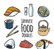 创意日本料理