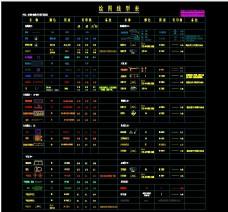 CAD线型表