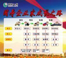 中国人寿  国寿企业家