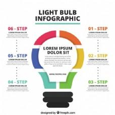 六步灯泡图表