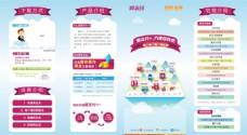 保险分析海报